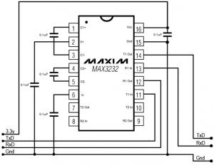 max3232